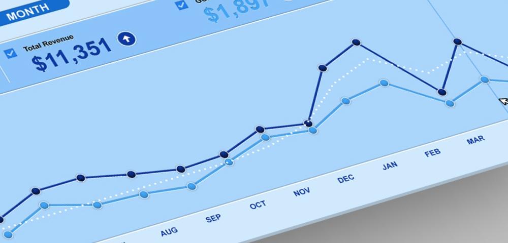 Data Visualization_Analytical Dashboard
